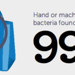Reusable Bags Bacteria