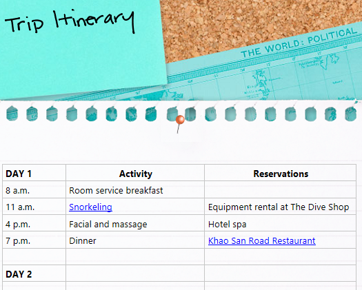 Organized Travel Planning – Travel Itinerary Example
